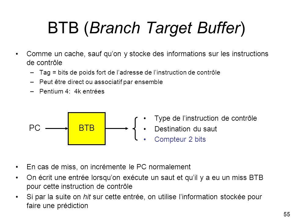 BTB (Branch Target Buffer)