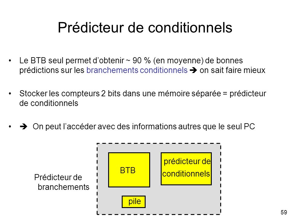 Prédicteur de conditionnels