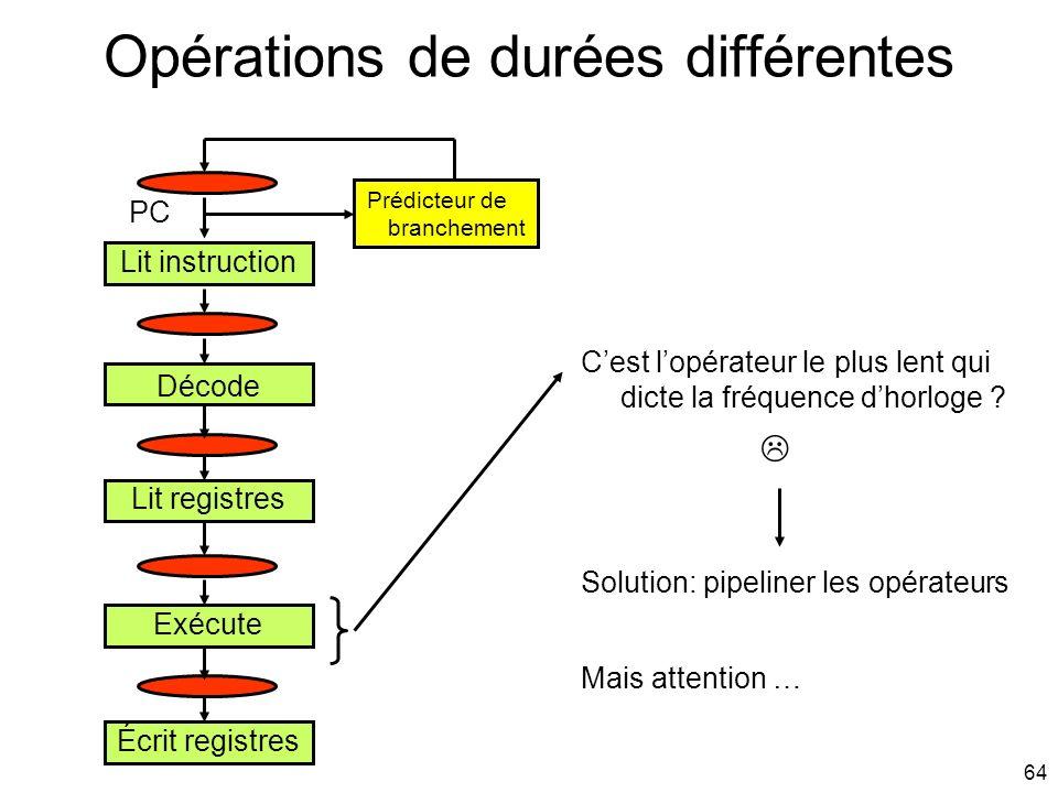 Opérations de durées différentes