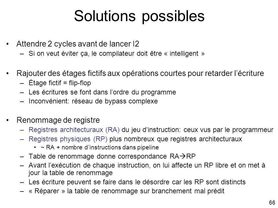 Solutions possibles Attendre 2 cycles avant de lancer I2