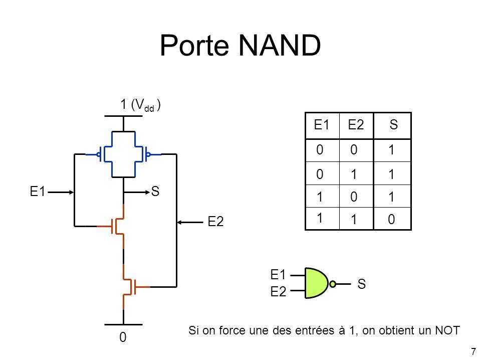 Porte NAND 1 (Vdd ) E1 E2 S 1 1 1 E1 S 1 1 1 E2 1 E1 S E2