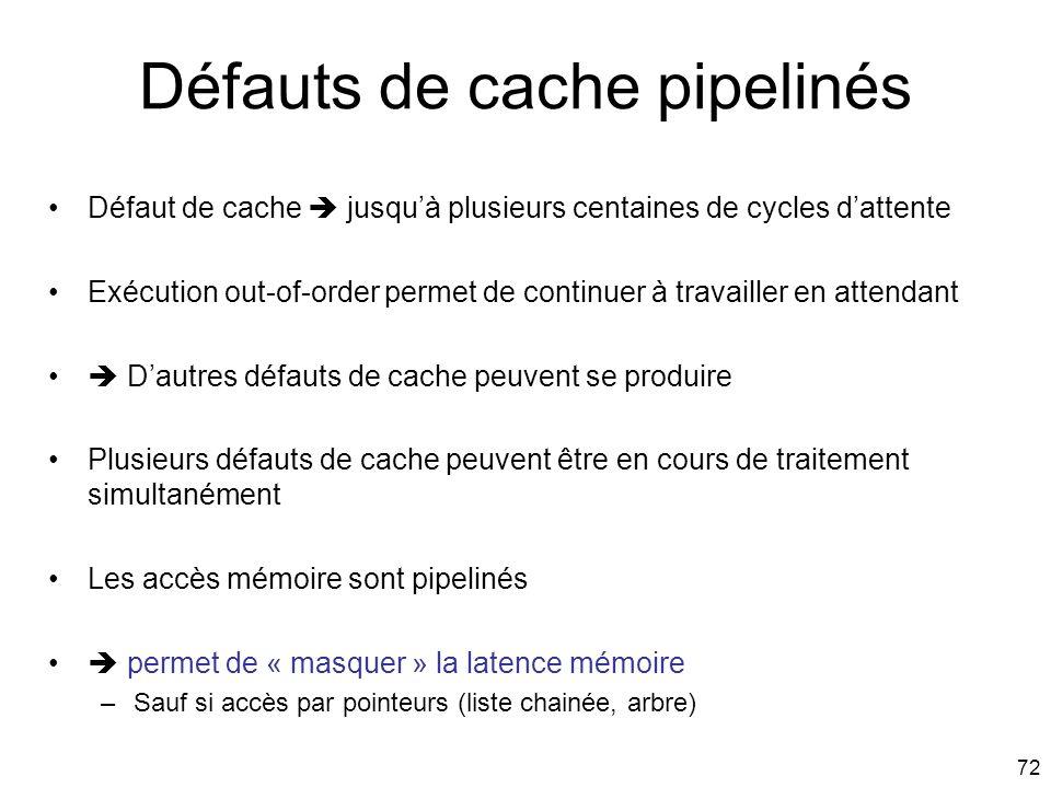 Défauts de cache pipelinés