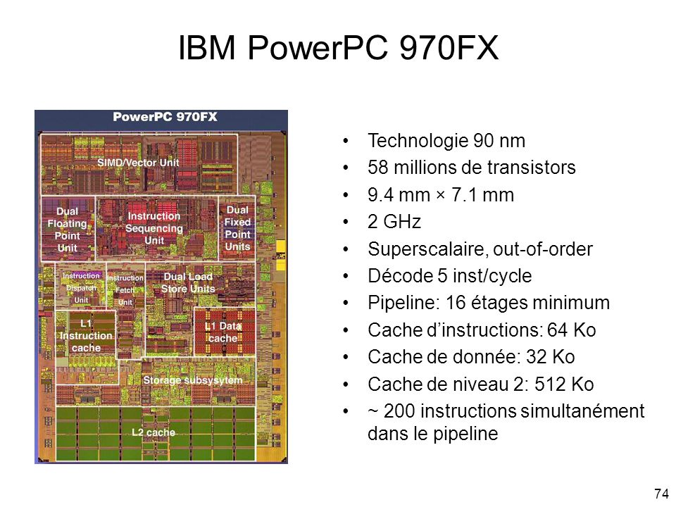 IBM PowerPC 970FX Technologie 90 nm 58 millions de transistors