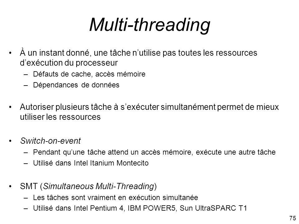 Multi-threading À un instant donné, une tâche n'utilise pas toutes les ressources d'exécution du processeur.