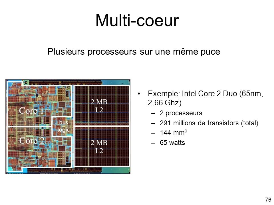 Plusieurs processeurs sur une même puce