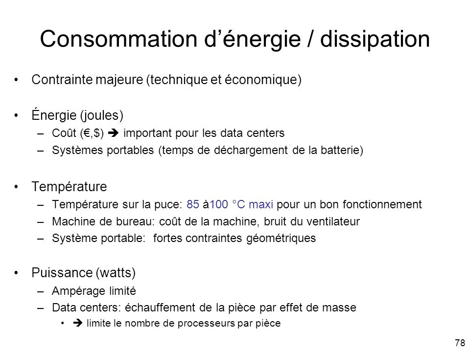 Consommation d'énergie / dissipation