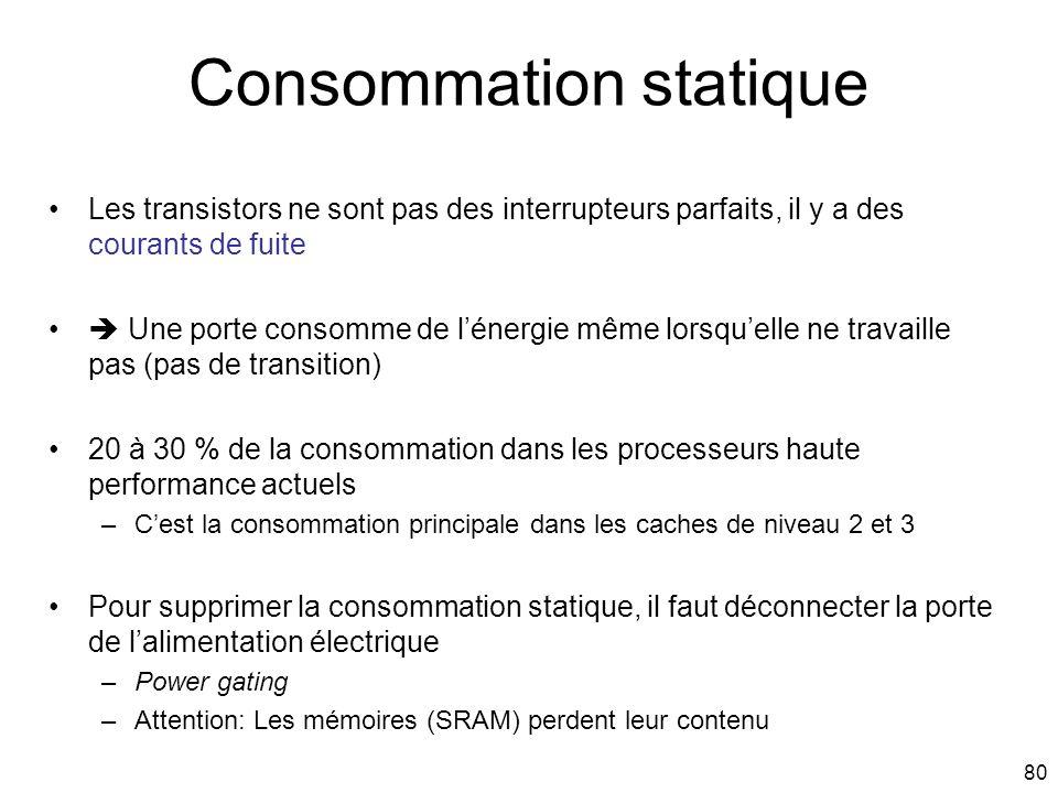 Consommation statique
