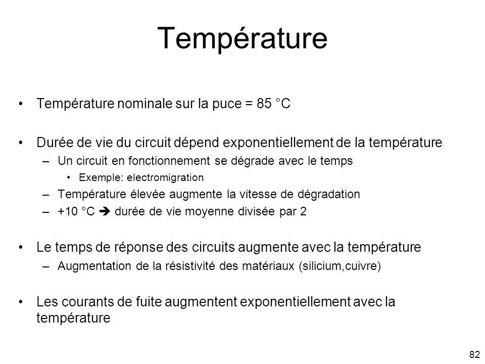 Température Température nominale sur la puce = 85 °C
