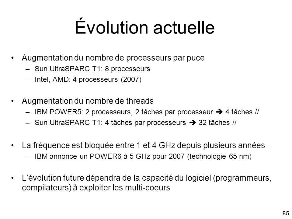 Évolution actuelle Augmentation du nombre de processeurs par puce