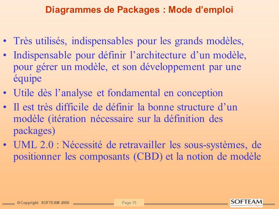 Diagrammes de Packages : Mode d'emploi
