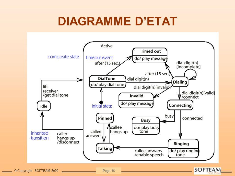 DIAGRAMME D'ETAT