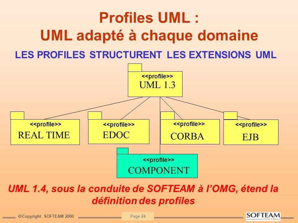 Profiles UML : UML adapté à chaque domaine