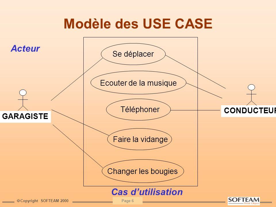 Modèle des USE CASE Acteur Cas d'utilisation Se déplacer