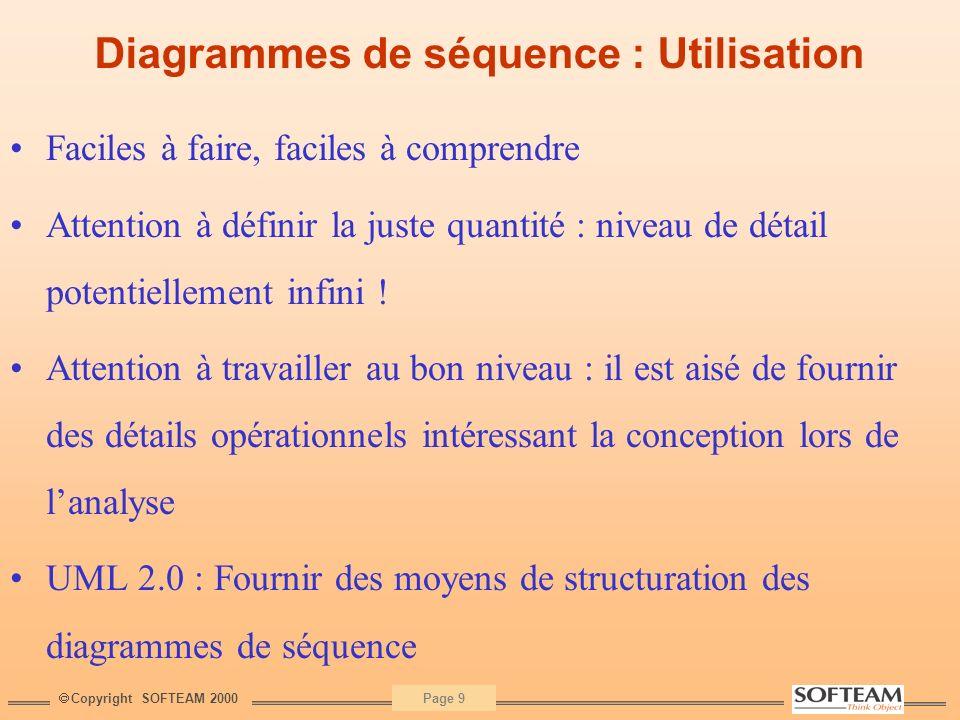 Diagrammes de séquence : Utilisation