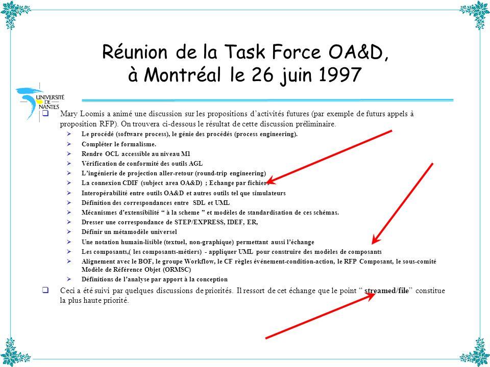 Réunion de la Task Force OA&D, à Montréal le 26 juin 1997