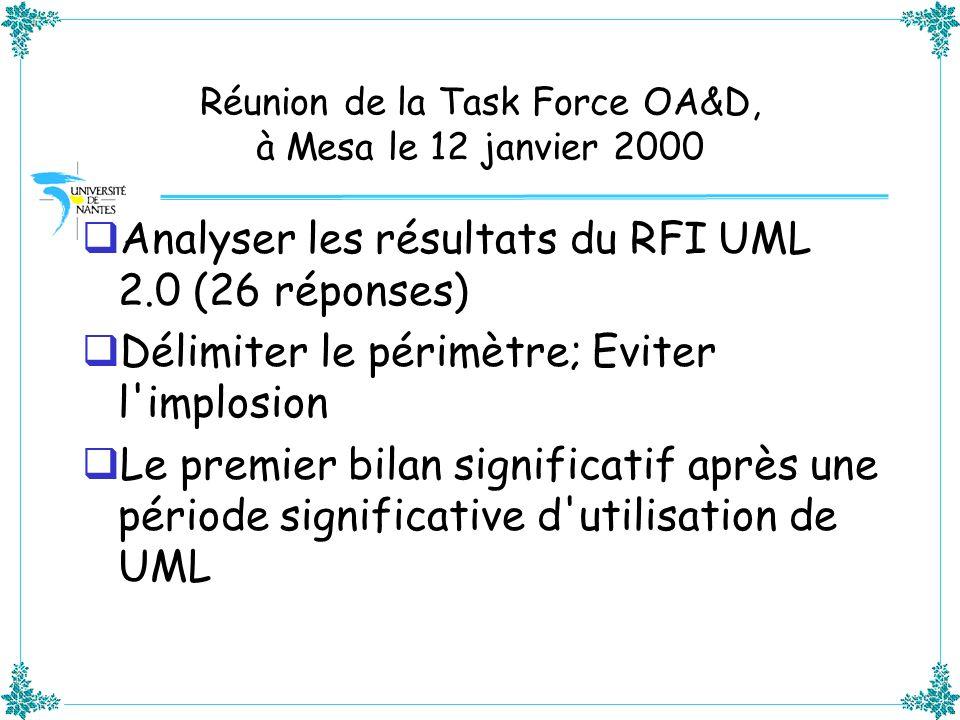 Réunion de la Task Force OA&D, à Mesa le 12 janvier 2000