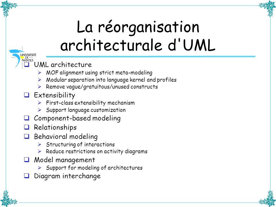 La réorganisation architecturale d UML
