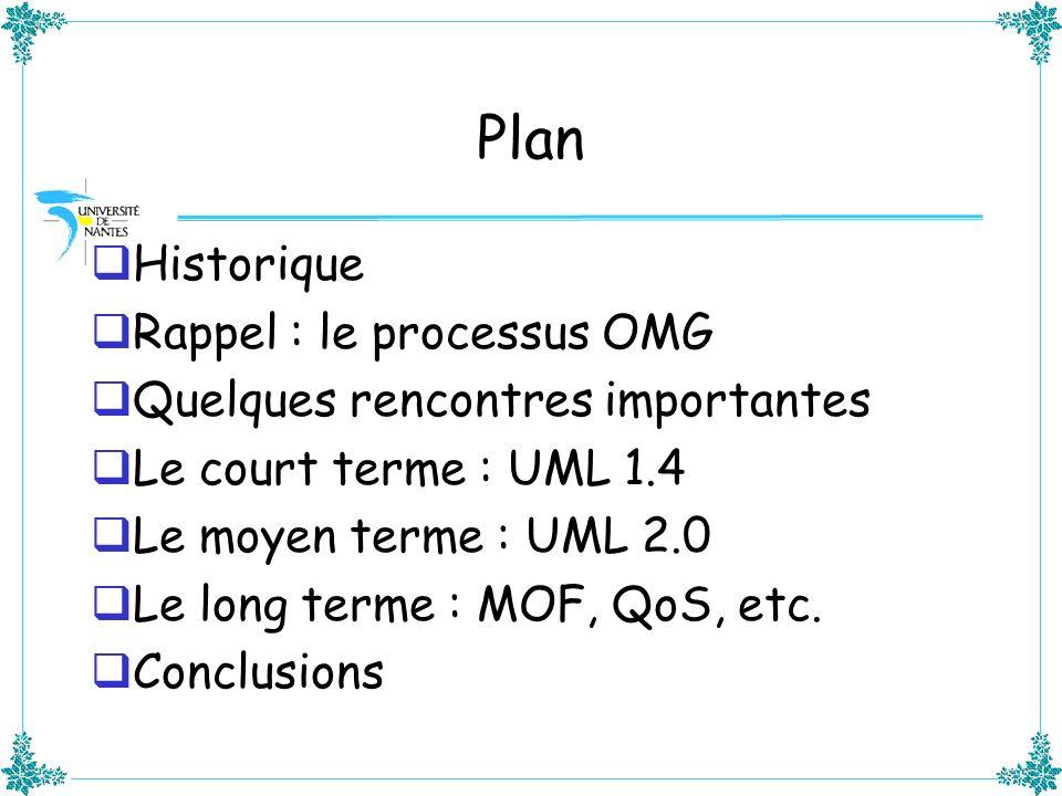 Plan Historique Rappel : le processus OMG
