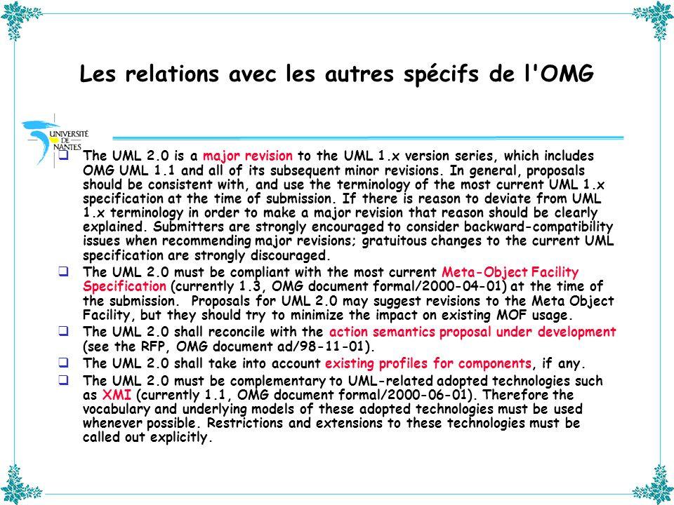 Les relations avec les autres spécifs de l OMG