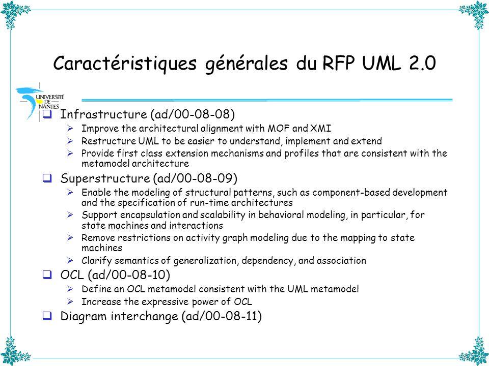 Caractéristiques générales du RFP UML 2.0