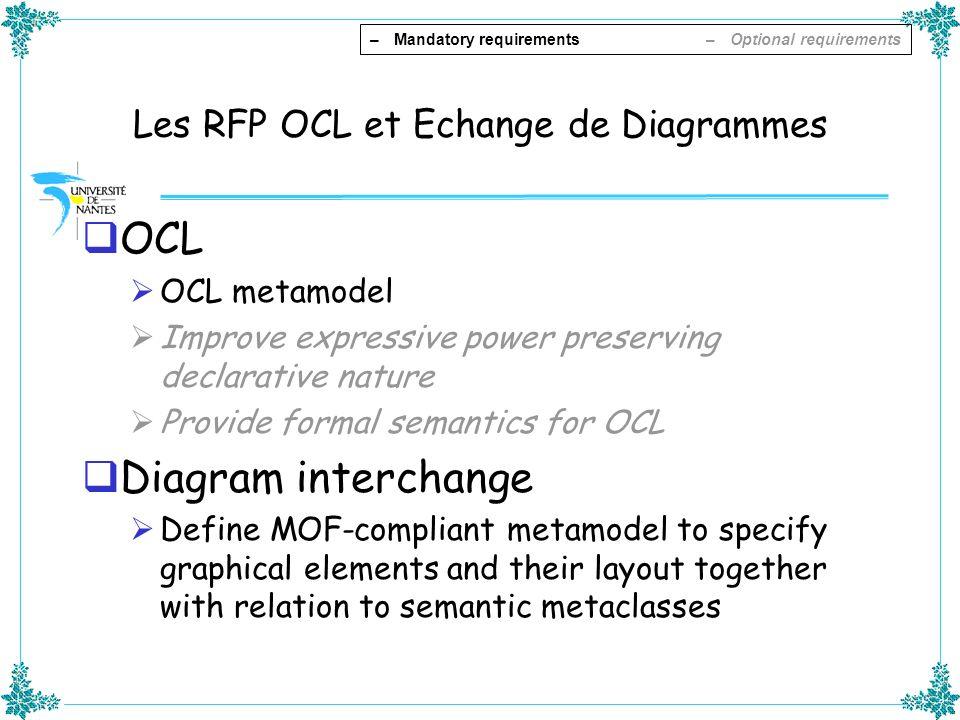 Les RFP OCL et Echange de Diagrammes