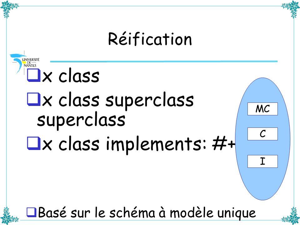 x class superclass superclass x class implements: #+