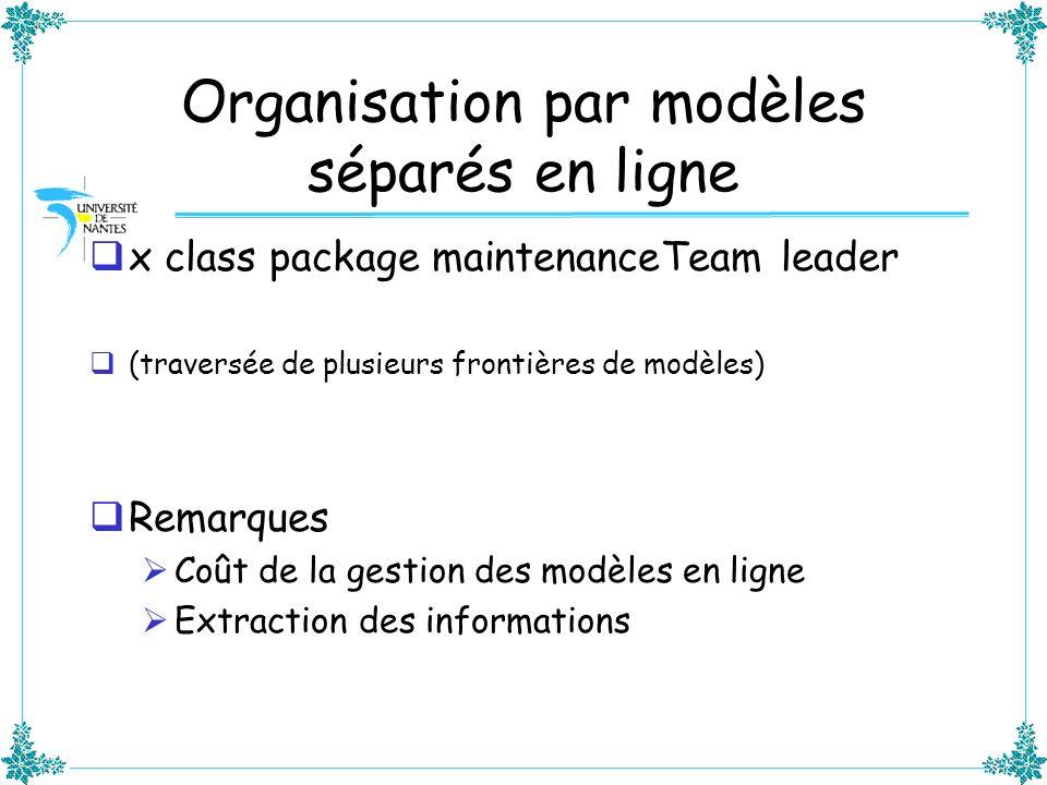 Organisation par modèles séparés en ligne