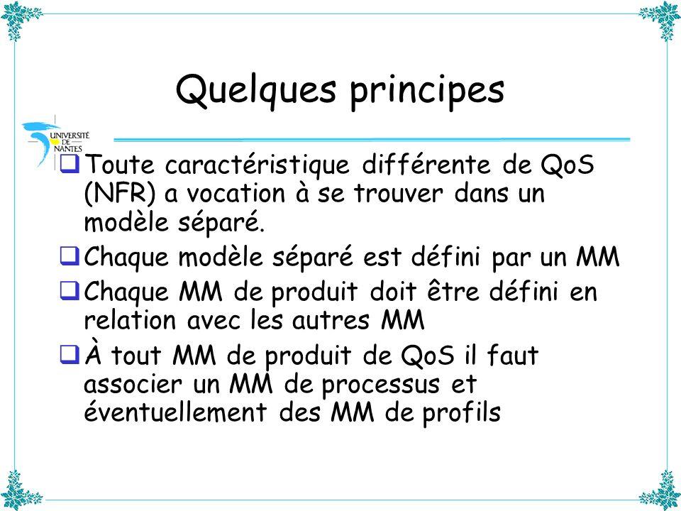 Quelques principes Toute caractéristique différente de QoS (NFR) a vocation à se trouver dans un modèle séparé.
