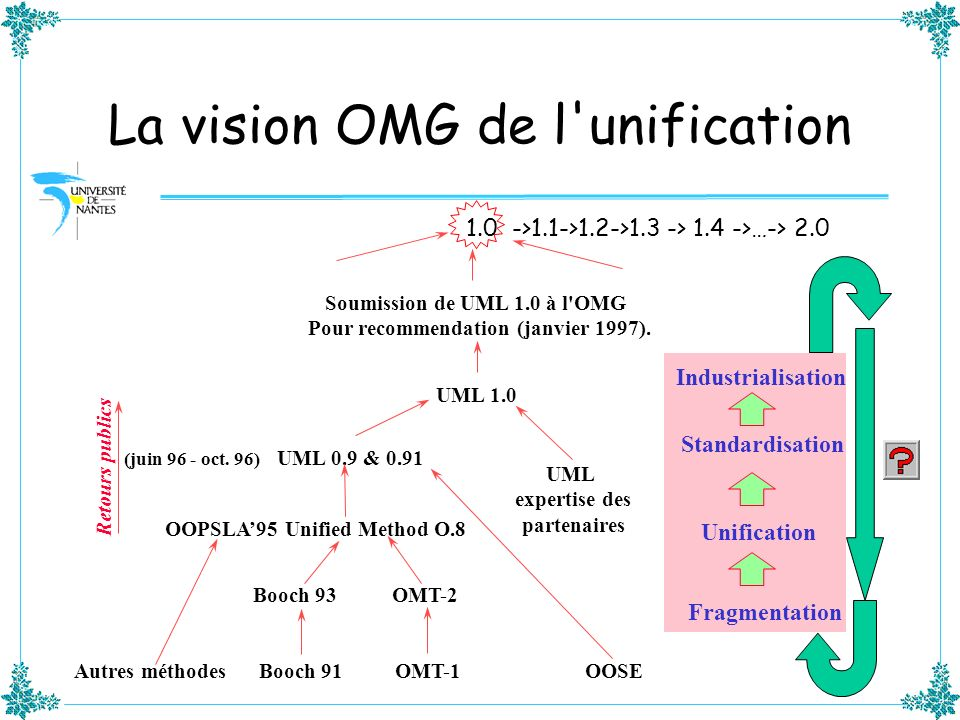La vision OMG de l unification