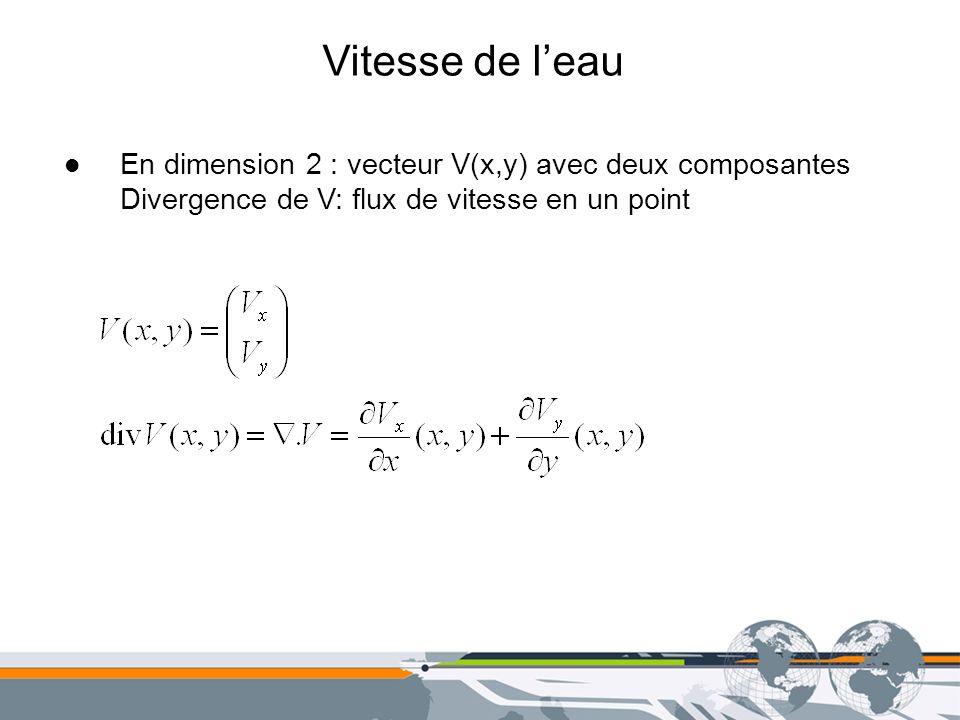 Vitesse de l'eau En dimension 2 : vecteur V(x,y) avec deux composantes Divergence de V: flux de vitesse en un point.
