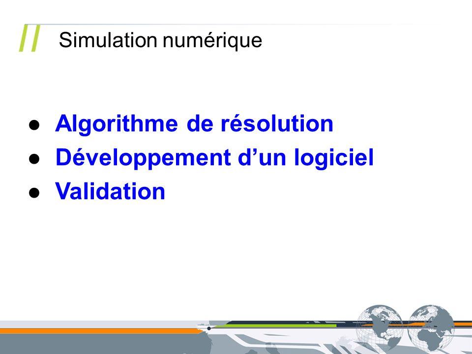 Algorithme de résolution Développement d'un logiciel Validation