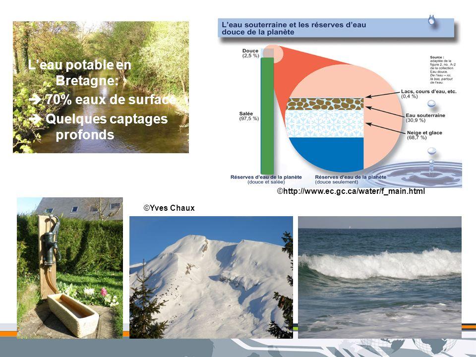 L'eau potable en Bretagne:  70% eaux de surface