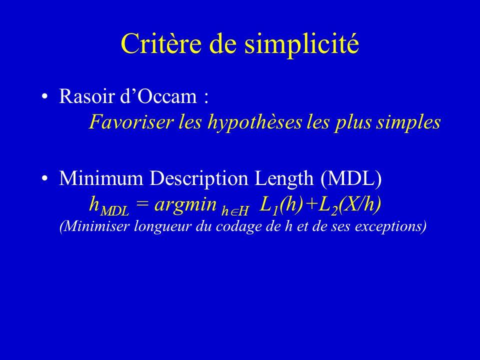 Critère de simplicité Rasoir d'Occam : Favoriser les hypothèses les plus simples.