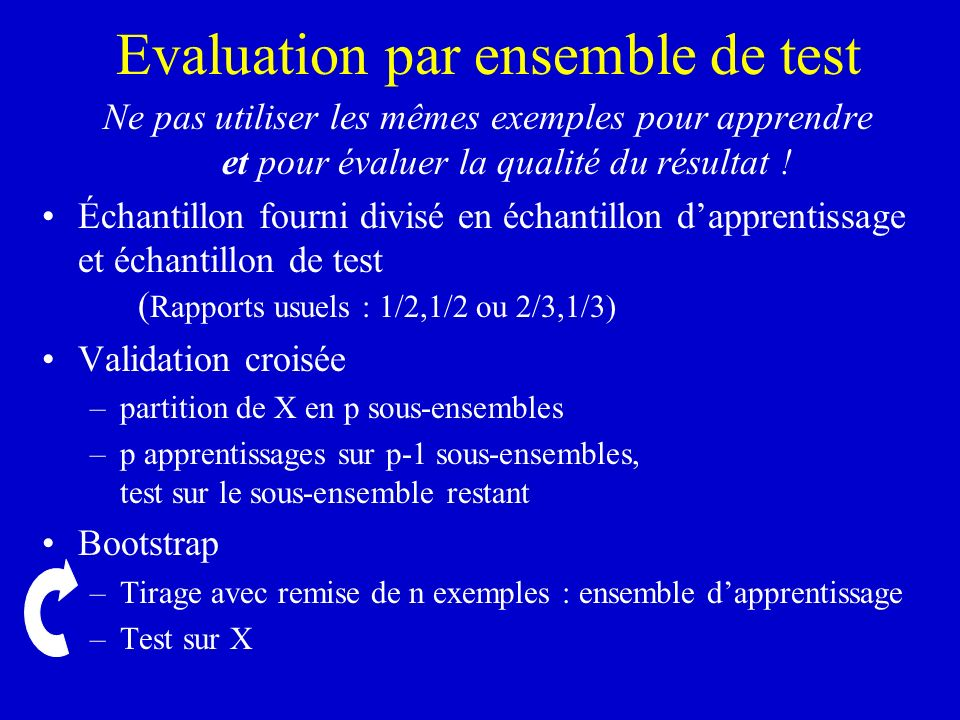 Evaluation par ensemble de test