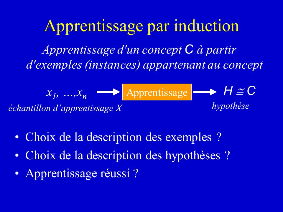 Apprentissage par induction