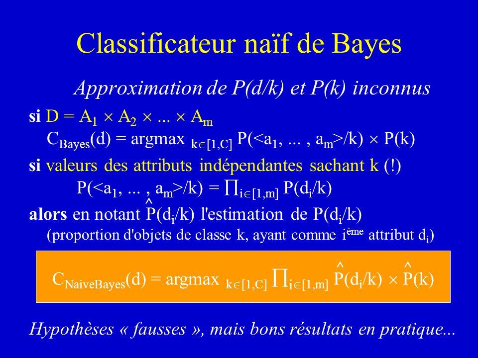 Classificateur naïf de Bayes