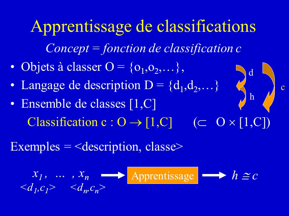 Apprentissage de classifications