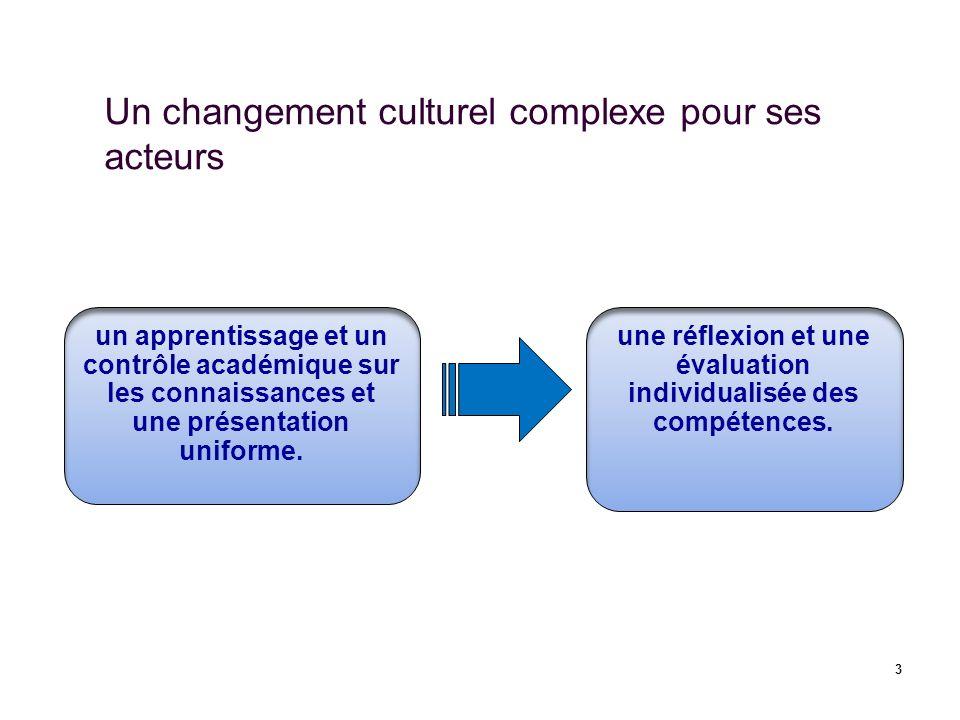 une réflexion et une évaluation individualisée des compétences.