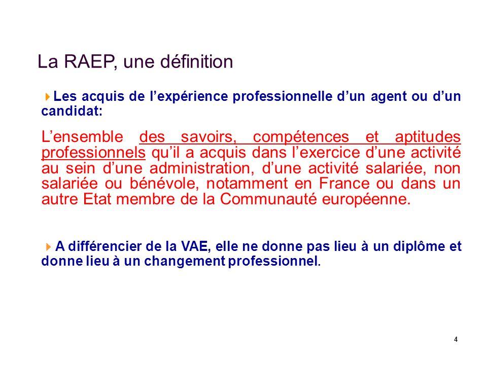 La RAEP, une définition Les acquis de l'expérience professionnelle d'un agent ou d'un candidat: