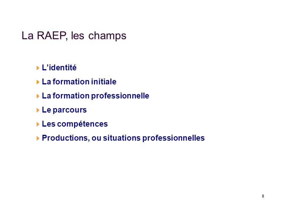 La RAEP, les champs L'identité La formation initiale