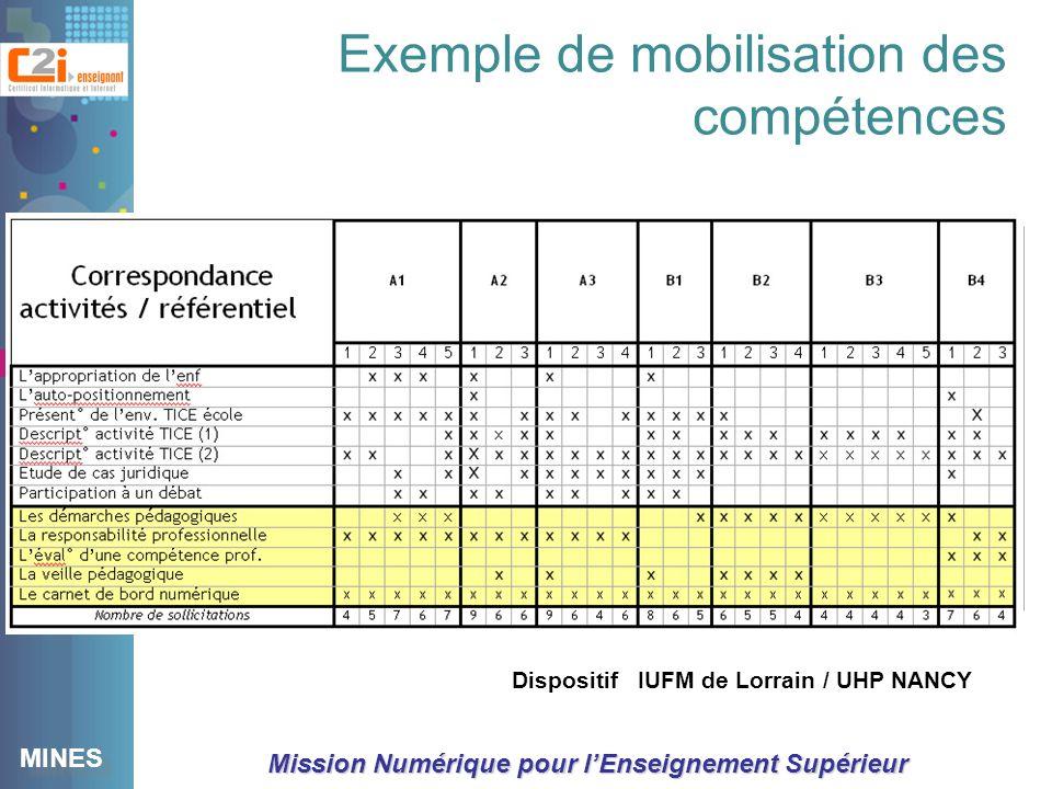 Exemple de mobilisation des compétences