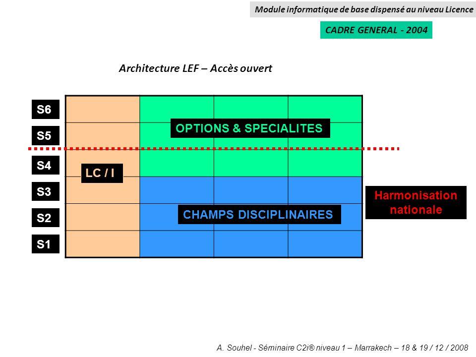 Architecture LEF – Accès ouvert Harmonisation nationale