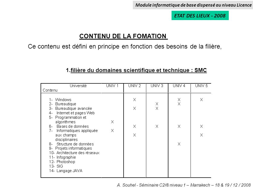 Module informatique de base dispensé au niveau Licence