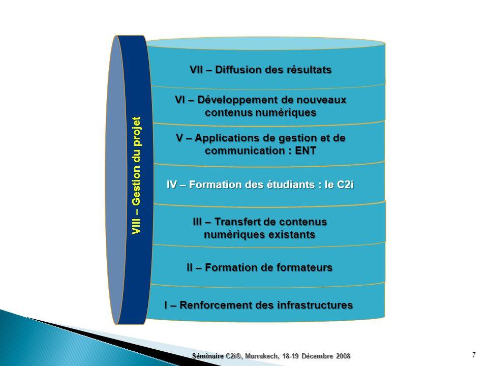 VIII – Gestion du projet VII – Diffusion des résultats