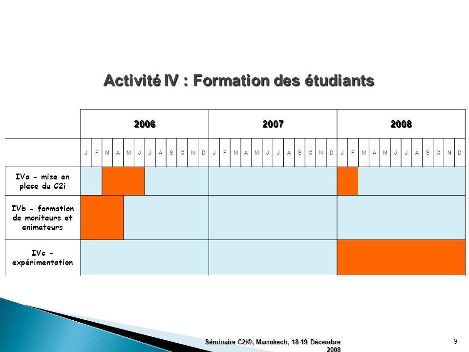 Activité IV : Formation des étudiants