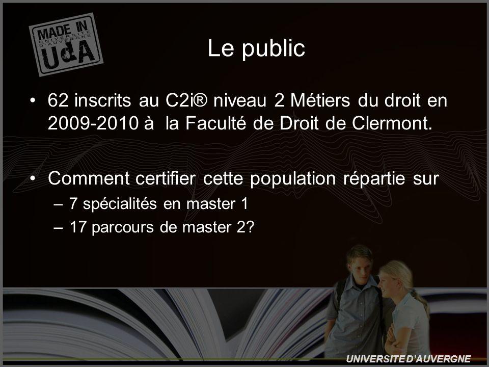 Le public62 inscrits au C2i® niveau 2 Métiers du droit en 2009-2010 à la Faculté de Droit de Clermont.