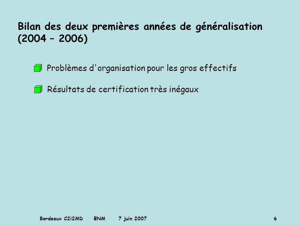 Bilan des deux premières années de généralisation (2004 – 2006)