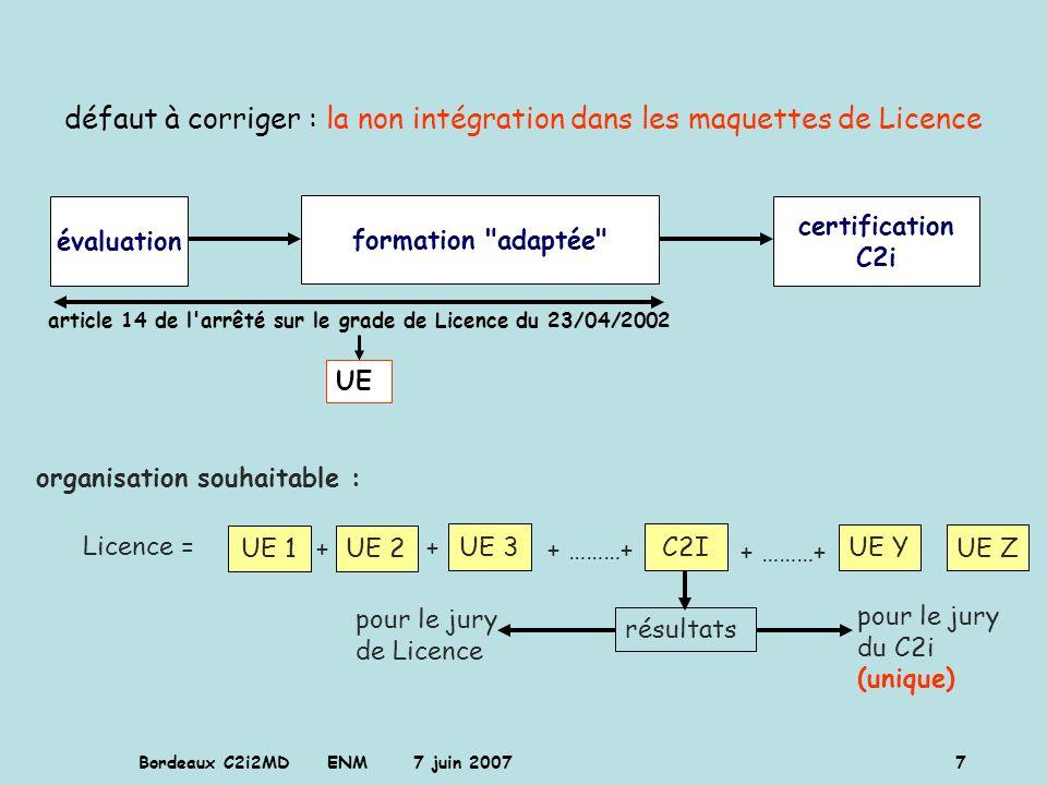 défaut à corriger : la non intégration dans les maquettes de Licence