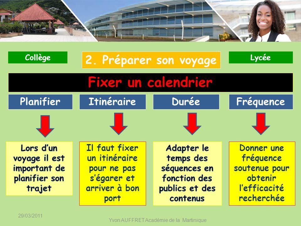 Fixer un calendrier 2. Préparer son voyage Planifier Itinéraire Durée