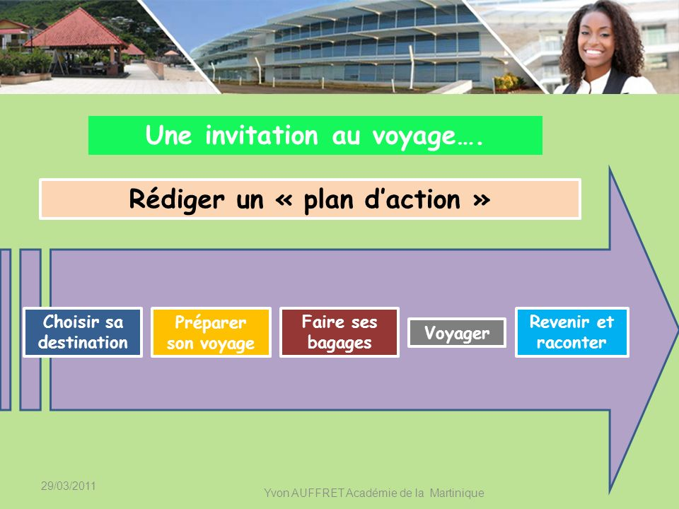 Une invitation au voyage…. Rédiger un « plan d'action »